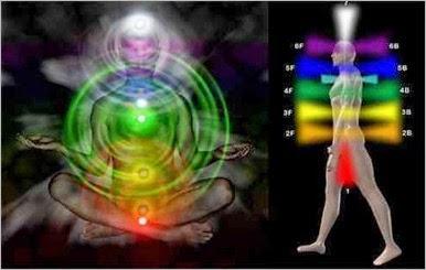 chakras-frequências