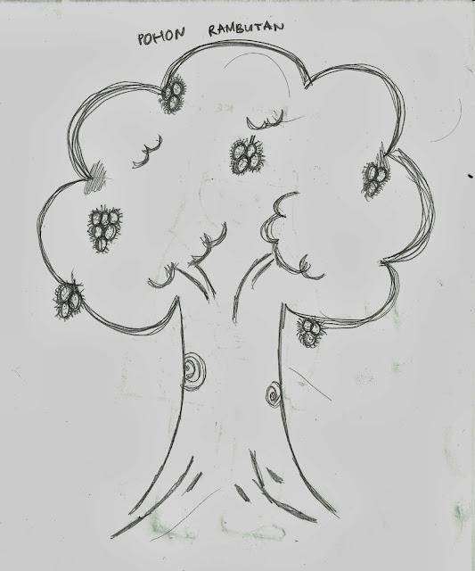 Inilah Arti dari Menggambar Pohon dalam Psikotes