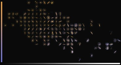 representação do brilho e da cor das galáxias observadas