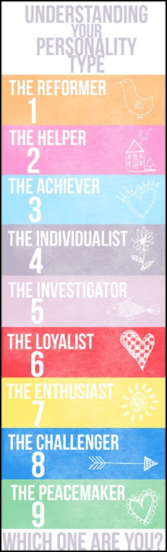 personalitytypes1