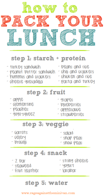 An easy chart to help kids make good choices and pack their own lunch