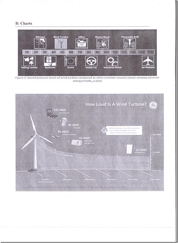 BC Health Staff Report on WInd Turbine sound 2of 4