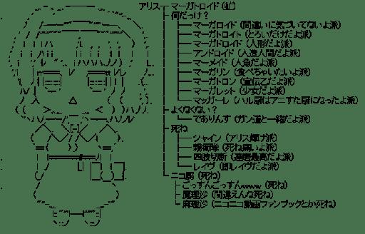 """""""マーガトロイド""""(東方)"""