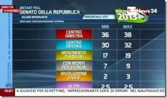 Senado Italiano.Fev.2013