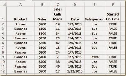 AVERAGEIF in Excel