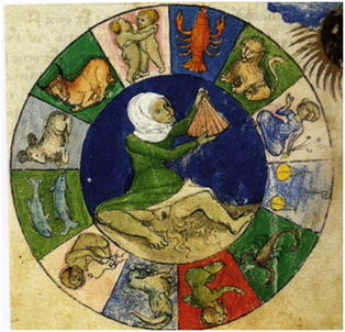 Aurora consurgens, ilustración alquímica sig. XIV