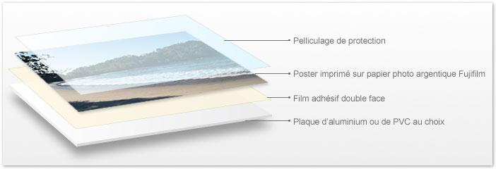 test le tableau alu dibond chez photoweb marc charbonnier. Black Bedroom Furniture Sets. Home Design Ideas