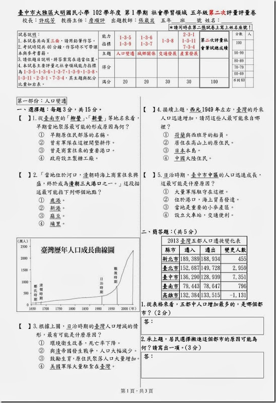 102五上第2次社會學習領域評量筆試卷_01
