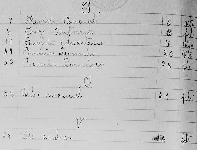 1922 Death Index of Doctor Coss pg303-mod4.jpg