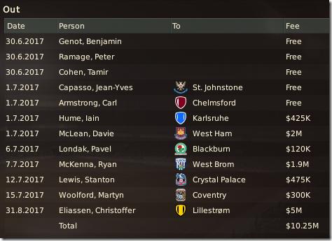 Players out, season 8