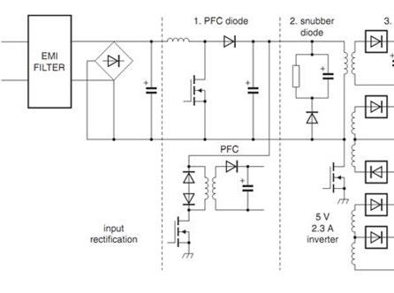Belajar tv lcdled power supply lcd tv gambar diatas adalah contoh blok diagram main power supply dengan pfc ccuart Gallery
