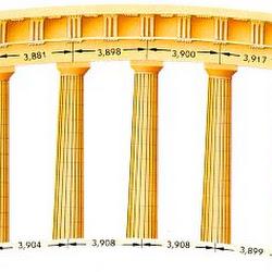21 - Refinamientos ópticos de los templos griegos