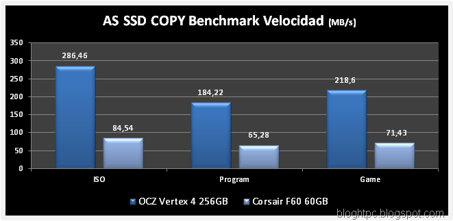 AS-SSD-COPY-VELOCIDAD