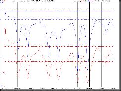 Windom 20-60 mhz