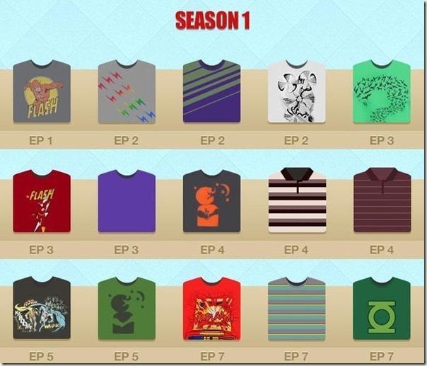 Camisetas de Sheldon Cooper (1)