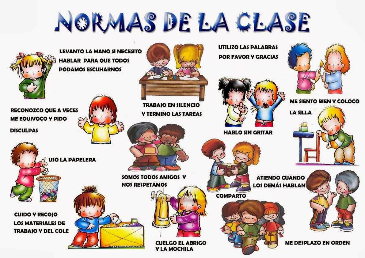 Blog de Primero y Segundo de Primaria: Normas de clase