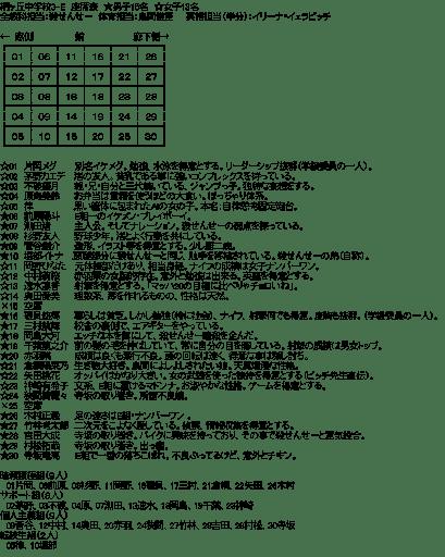 座席表 (暗殺教室)