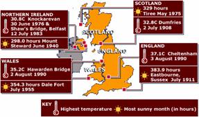 Temperaturas Máximas no Reino Unido