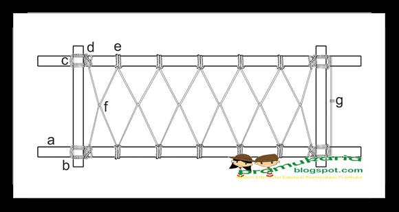 Cara Membuat Dragbar Usungan (Tandu Darurat) Pramuka