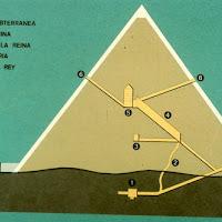 21.- Pirámide de Keops