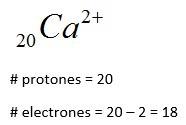Ion positivo de calcio