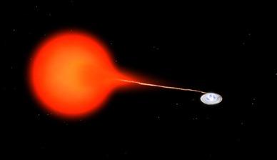 ilustração do sistema SS Cygni