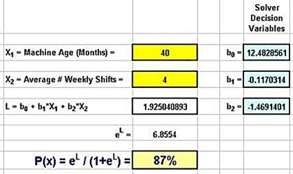 logistic regression, regression, excel, statistics, excel solver, solver, excel 2010,excel 2013
