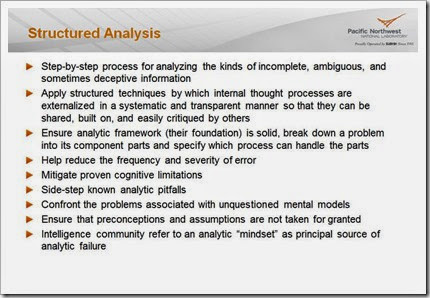 Structured Analytics