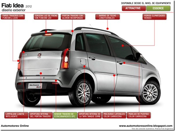 Fiat idea attractive essence 2010 informaci n de for Paragolpe delantero fiat idea adventure