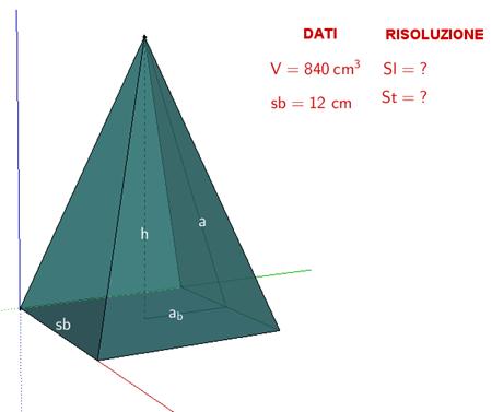 problema su piramide