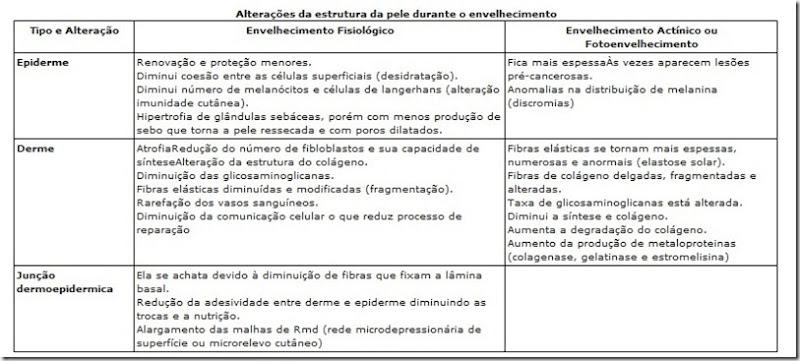 acupuntura estética curitiba rugas 7