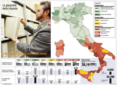 geografia dels impòsts dins l'Estat italian