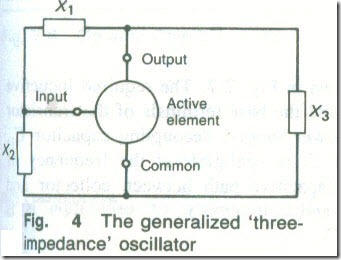 Oscillators  4