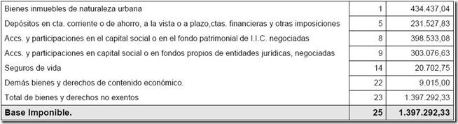 rajoypatrimonio2007
