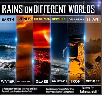 RAIN IN OTHER PLANETS