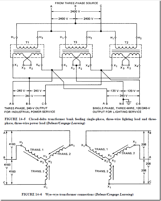 Transformer Connections For Three Phase Circuits Feeding