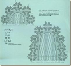 gráf.1 centros de mesa nº2