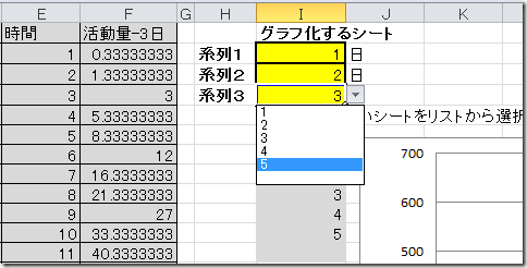 excel_graph_change_list_3item_control_exp1