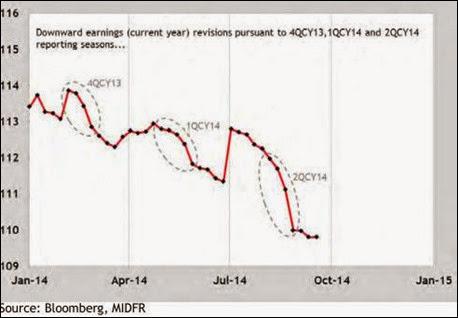 klse_current_year_earning estimate