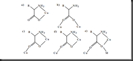 preparation of bis acetylacetonato copper ii Preparation of 2-acetylcyclohexanone essay example preparation of 2-acetylcyclohexanone essay example  preparation of bis(acetylacetonato)copper(ii).