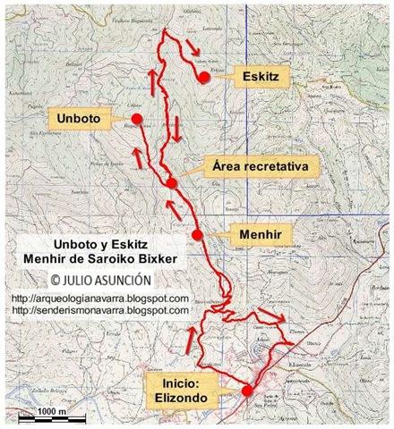 Mapa ruta Unboto - Eskitz