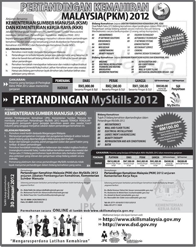 maklumat lengkap pertandinga kemahiran malaysia 2012