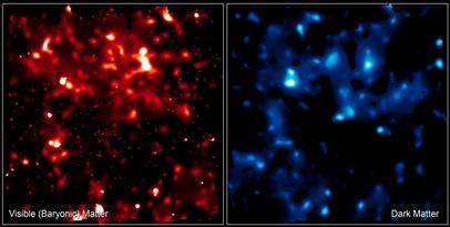 distribuição da matéria visível e da matéria escura