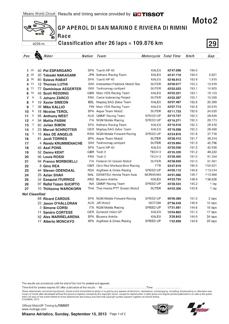 moto2-misano2013-gara-classification.jpg