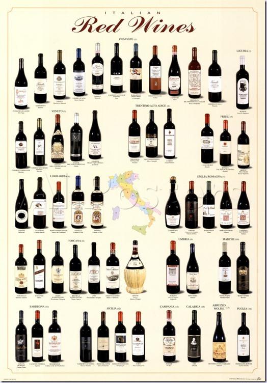 vinhos-italianos-vinhoedelicias