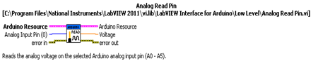 analog read pin help