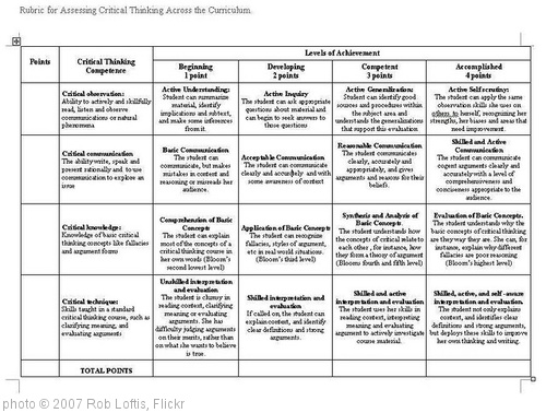 'critical thinking rubric' photo (c) 2007, Rob Loftis - license: http://creativecommons.org/licenses/by/2.0/
