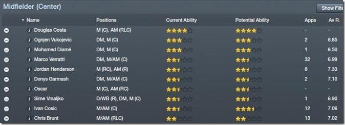 Central midfielders