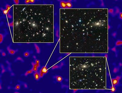 enxames de galáxias contendo matéria escura