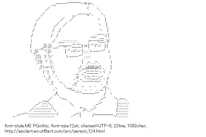 Person,Miyazaki Hayao